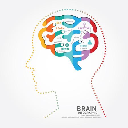 kavram ve fikirleri: Infographics vektör beyin diyagram noktası stil şablonu