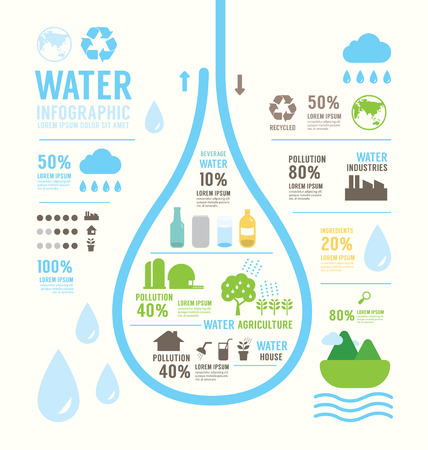Infographic water eco annual report template design . concept vector illustration Ilustração