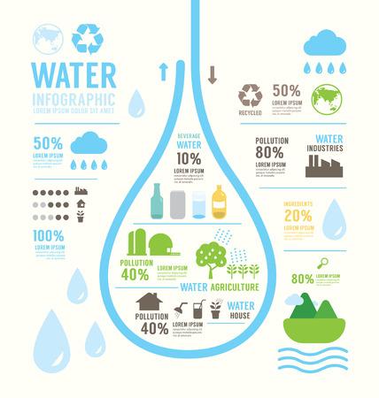 plastic: Infographic water eco jaarverslag template design. begrip vector illustratie