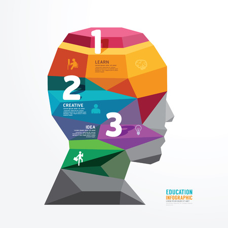 vector geometric head design infographic Template banner . concept vector illustration Illustration