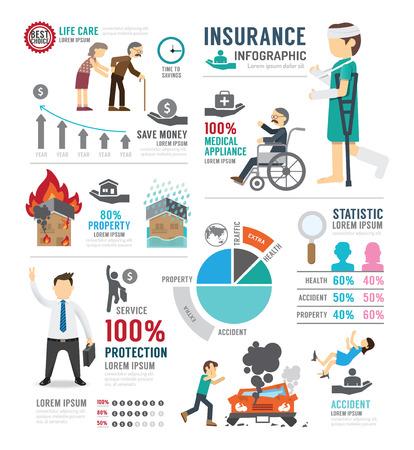 persona malata: Assicurazione Template design Infografica. Concetto illustrazione vettoriale