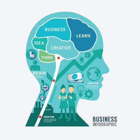インフォ グラフィック ベクトル脳デザイン ビジネス図テンプレート