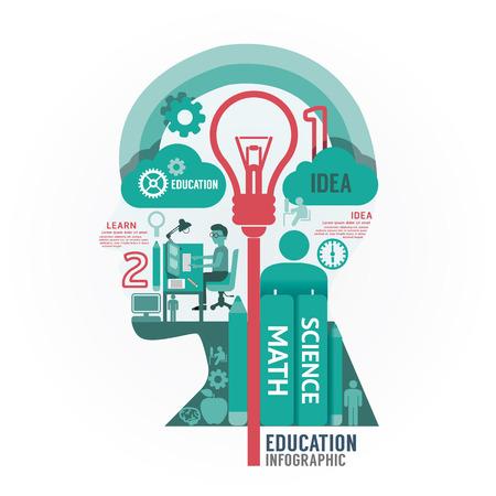 인포 그래픽 벡터 머리 교육 디자인 다이어그램 템플릿 일러스트