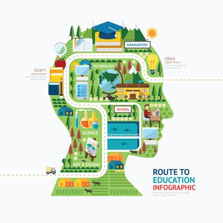 教育: 信息圖表教育人的頭部形狀模板design.learn概念向量插圖圖形或網頁設計佈局。
