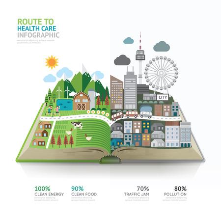 mapa conceptual: Atención sanitaria Infografía en plantilla libro design.route al vector concepto sano ilustración  diseño gráfico o diseño web.