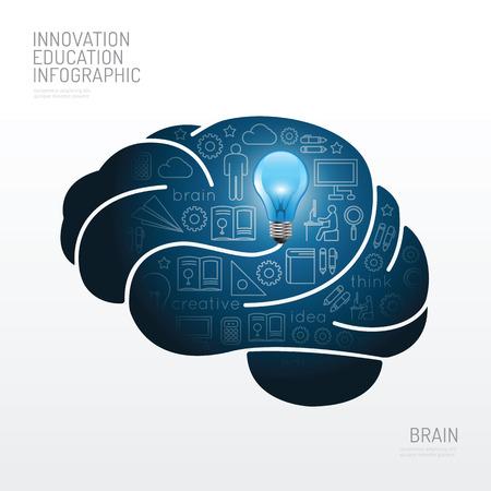 電球平坦線アイデア脳インフォ グラフィック。ベクトル illustration.education 革新 concept.can レイアウト、バナー、web デザインの使用。