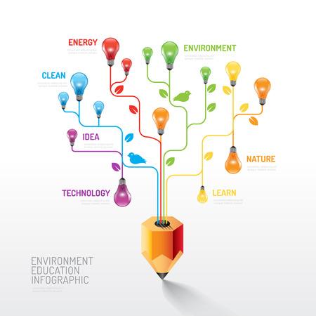 conocimiento: L�piz Infograf�a con la bombilla idea l�nea plana. Vector illustration.education entorno de naturaleza concept.can ser utilizado para el dise�o, la bandera y el dise�o web. Vectores