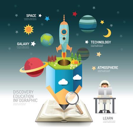 sonne mond und sterne: Offenes Buch Infografik Atmosphäre Bleistift mit Rakete Vektor-Illustration. Bildung discovery.can für Layout, Banner und Web-Design verwendet werden.