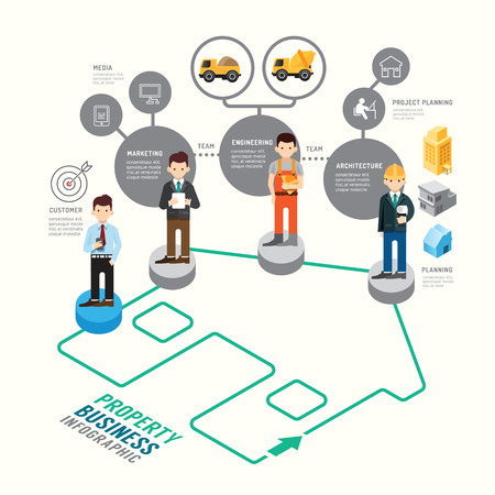 Business Zielbrettspiel Linie Konzept Infografik Schritt auf Eigentum Erfolg, Vektor-Illustration