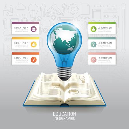 open book: Libro abierto mundo de la educaci�n infograf�a ilustraci�n vectorial bombilla. tecnolog�a de negocio de la educaci�n concept.can ser utilizado para el dise�o, la bandera y el dise�o web. Vectores