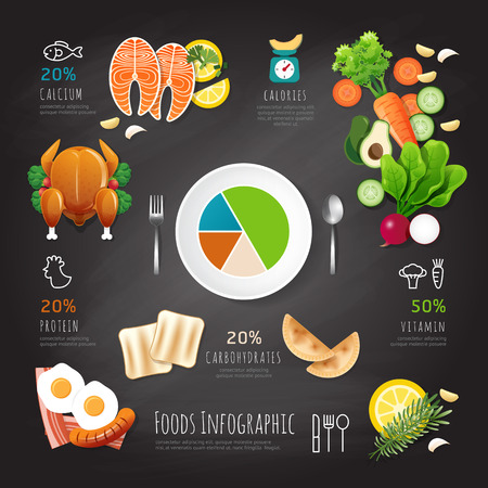 food: Infographic clean food low calories flat lay on chalkboard background idea. Vector illustration health concept.can be used for layout, advertising and web design.