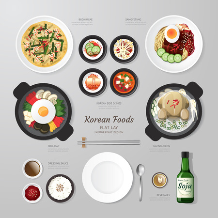 食べ物: インフォ グラフィック韓国食品ビジネス フラット アイデアを置きます。ベクトル図のヒップスター concept.can レイアウト、広告や web デザインに使用。  イラスト・ベクター素材
