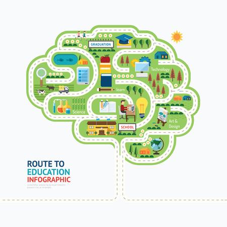 教育: 教育信息圖表人腦的形狀模板design.learn概念向量插圖圖形或網頁設計佈局。