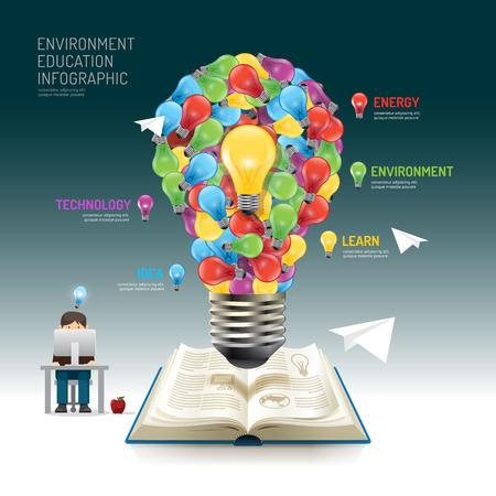 istruzione: Libro aperto educazione infografica illustrazione lampadina vettoriale. La tecnologia formazione aziendale concept.can essere utilizzato per il layout banner e web design.