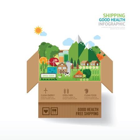 Infographic zorgconcept. open doos met boerderij. scheepvaart schone voedsel goede gezondheid concept. vector illustratie.