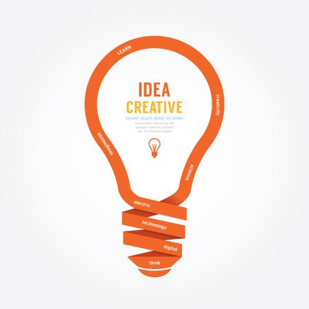 pensando: vector fita lâmpada Projeto do papel de estilo de linha criativa. Ilustração