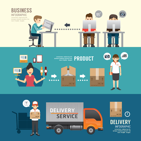 delivery service: Business design e-shopping concept