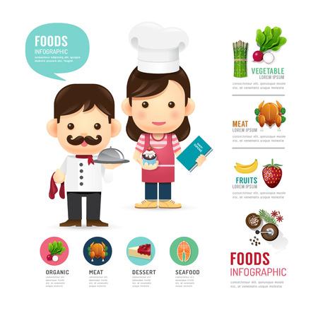 personas comiendo: infografía alimentos limpios con la gente cocinar diseño, la salud aprenda concepto de ilustración vectorial