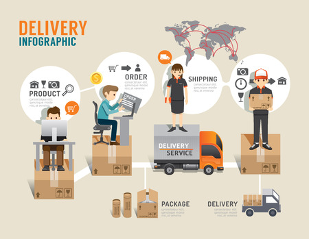 Business e-shopping concept infographic service step to successful