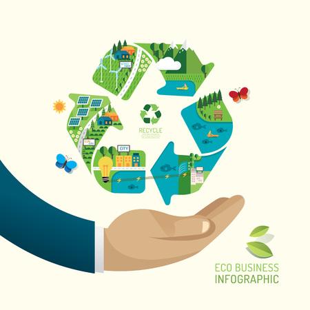 エコフレンドリー事業は、自然を保存します。リサイクル マークとフラット アイコン エコロジー デザイン コンセプト。ベクトルの図。