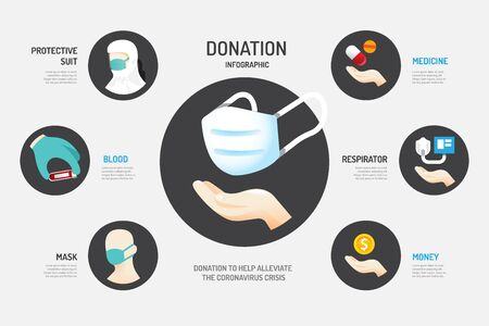 Donation to Help Alleviate The Coronavirus Crisis.illustration infographic design vector.