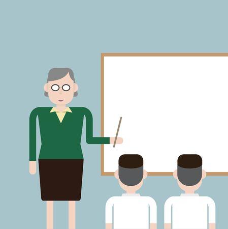learner: Learning time Illustration
