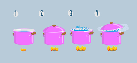 boiling water: Set cooking plates. Boiling water for various dishes.