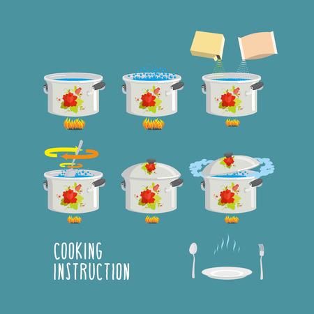 instruction: Instruction cooking illustration.