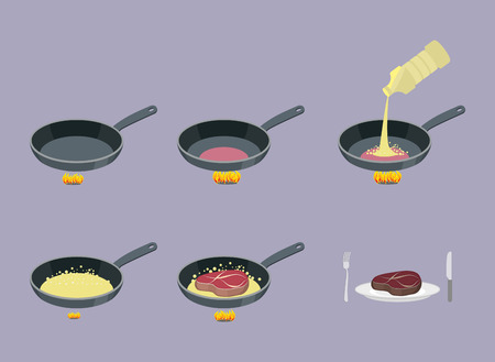 Steak. Cooking instruction meat in a frying pan. Vector