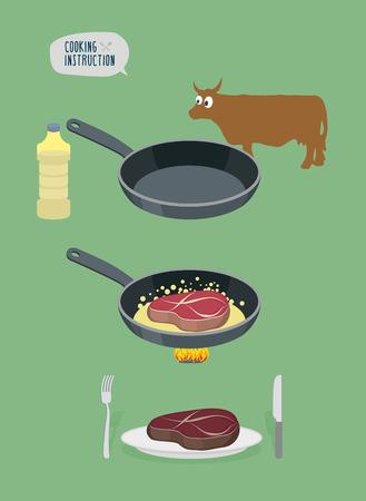 Roast Tenderloin of beef.  Vector