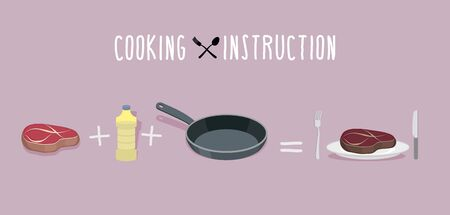 the cook: Steak.