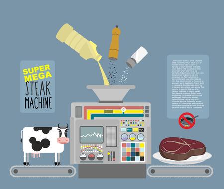 슈퍼 메가 스테이크 기계. 육류 제품 쇠고기의 생산을위한 자동 라인. 팬에 튀김없이. 재료 : 암소 버터 소금과 후추. 요리 infographics입니다 개념의 생산 일러스트