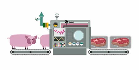 고기 요리 인하 장치 : 스테이크. 기계 생산 가공 돼지 고기. 버튼과 센서 infographics입니다 복잡한 시스템. 패키지에 스테이크. 벡터 일러스트 레이 션