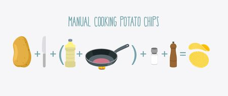 potato chip: Chips with pepper fluted gold. Infographics manufacture of potato chips. Ingredients: potato chips and butter knife and frying pan salt and pepper. Vector illustration