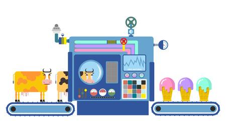 アイスクリーム装置の製造。自然牛乳を冷凍します。技術的にデザートの準備を処理します。お菓子の生産のための機械。菓子用のコントロール パ