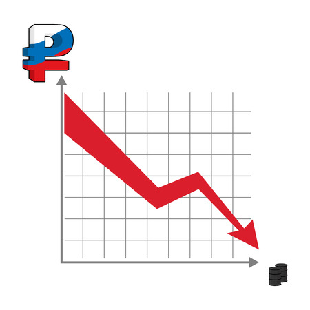 Russian ruble money falls. Graph fall of  Russian money. Red down arrow. Reducing cost of oil. Schedule of fall of Russian national currency. Barrels of oil. Fall schedule for business presentations.