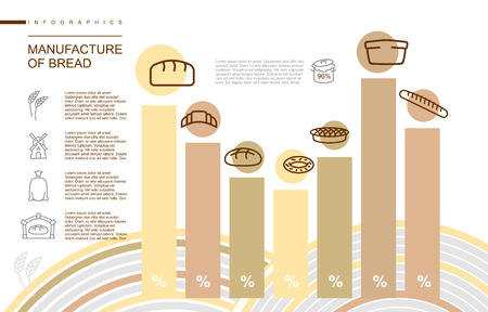 flour mill: Manufacture of bread Infographics. Stages of manufacture of bakery products. Share of manufactured products. Bread and baton. Baguette and pie. Donuts and croissant. Flour mill. Rye and bake