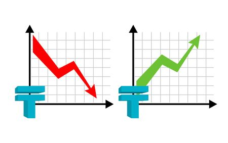 green arrow: Falling and rising tenge, oil. Red down arrow. Green up arrow. Kazakhstan currency quotes reduction money. Increase of sales volumes of market for cash. Set graph  for business infographic Illustration