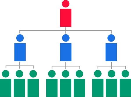 corporate hierarchy: organigramma Vettoriali