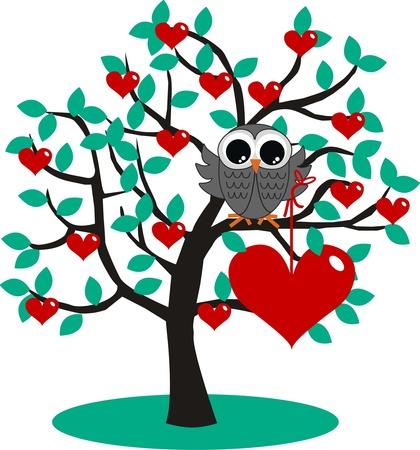 friendship day: valentines day or happy birthay