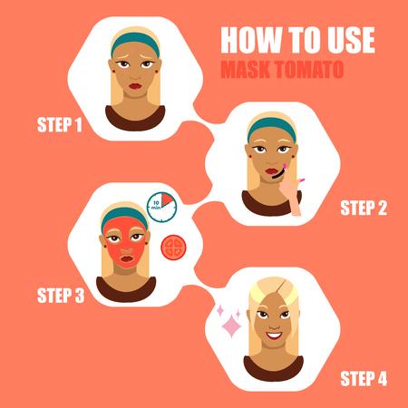 Different face mask moisturizing, nourishing, cleansing, rejuvenate illustration.