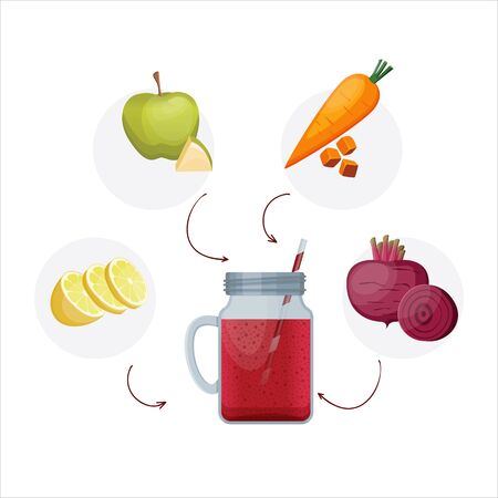 Detox cleanse drink concept, red vegetable smoothie. Natural, organic healthy juice in bottle for weight loss diet or fasting day. Carrot, apple, lime and beet mix isolated on white background.