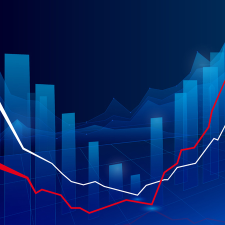 stock quotes: Stock Market Graph and Bar Chart