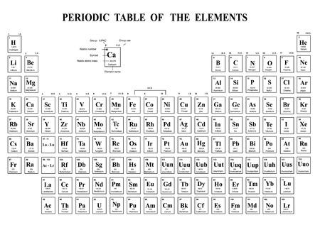 Tavola Periodica degli Elementi Archivio Fotografico - 42570728