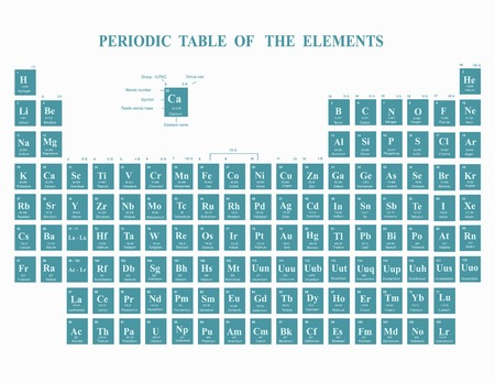 the periodic table: Periodic Table of the Elements  on blue background Illustration