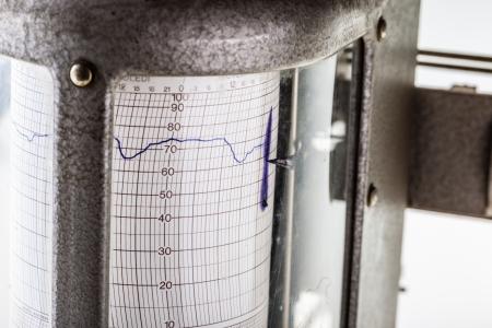 sismogr�fo: dispararon cerca de un viejo higr�metro o sism�grafo vendimia
