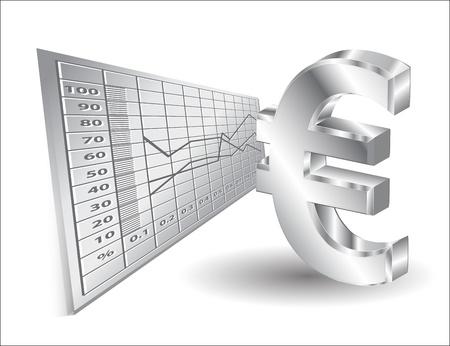 euro teken: financiële achtergrond met euro teken