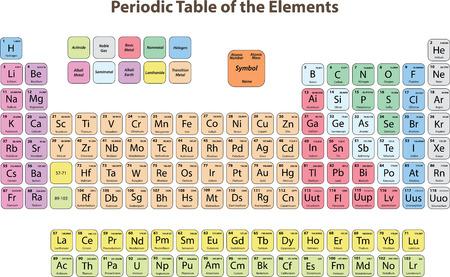 Periodic Table of the Elements. Vector Illustrator eps 10. Vettoriali