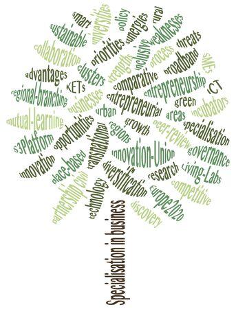 prioridades: Estrategia de negocio. �rbol verde conceptual hecho de las palabras que se relacionan con el negocio