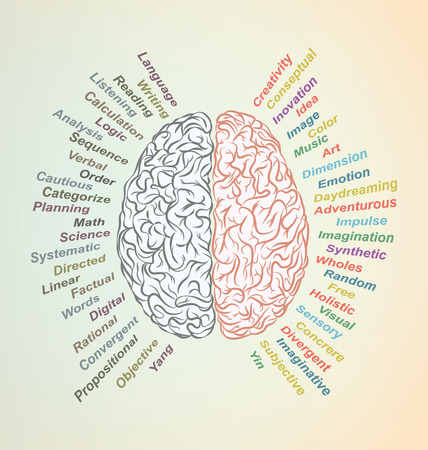 inovation: Creative brain Idea
